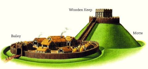 A Motte and Bailey Castle